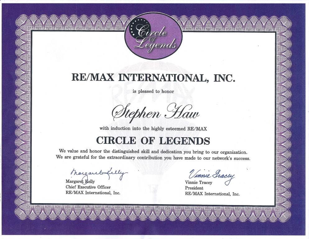 Remax International