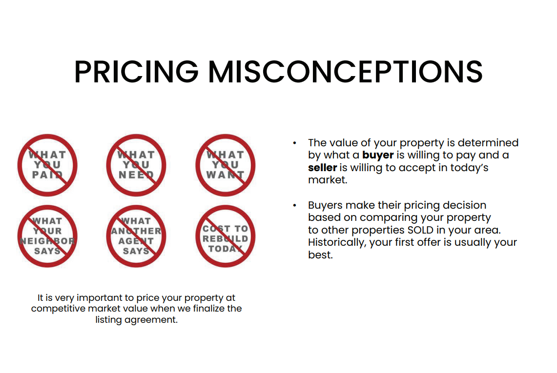 pricing misconceptions. the value of your property is determined by what a buyer is willing to may and a seller is willing to accept in todays market.  Buyers make pricing decision based on comparing your property to other properties sold in your area.  It is very imporant to price your property at competitive market value when we finalize listing agreement.